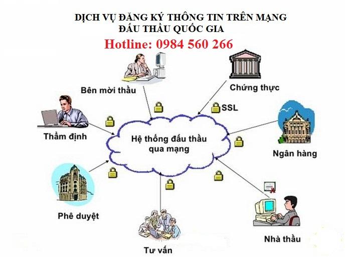 Dịch vụ đăng ký thông tin đấu thầu cho công ty xây dựng tại Quảng Ninh